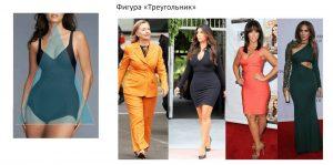 Немаловажным фактором в выборе одежды является форма фигуры
