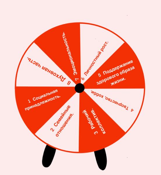 Спицы в колесе баланса