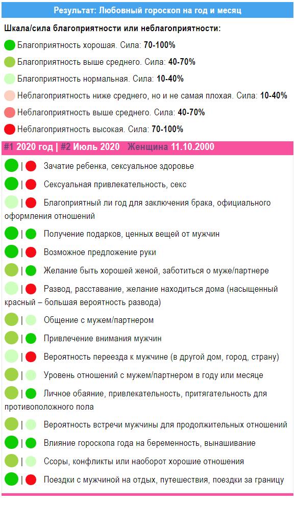 lubovnyy-goroskop-na-god-po-date-rozhdenia-3091037