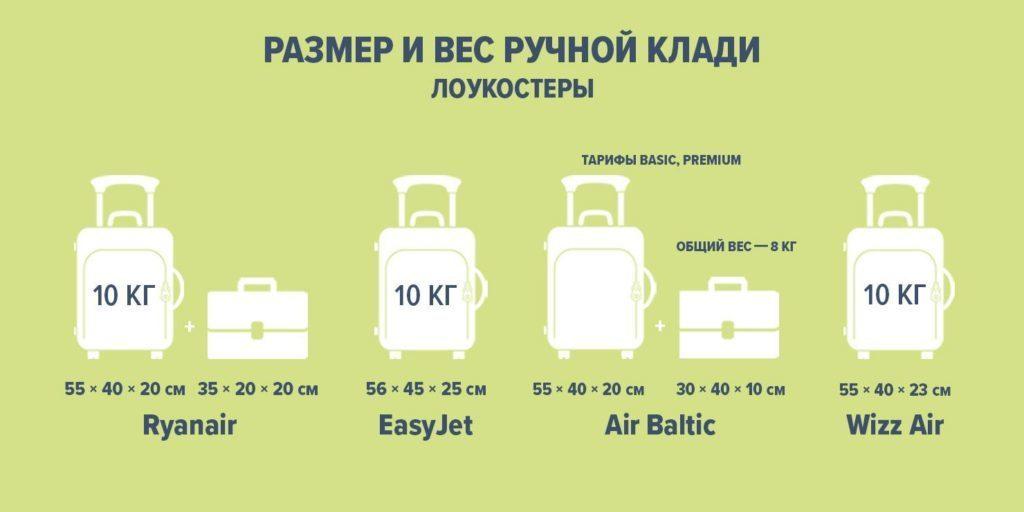 yavlyaetsya_li_ryukzak_ruchnoy_kladyu_4-1024x512-3546839-6219707
