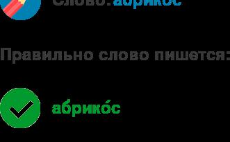 abrikos-ili-obrikos-kak-pravilno-pishetsja-slovo-2