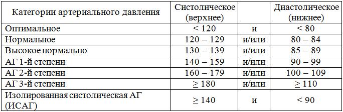 arterialnaja-gipertonija-2