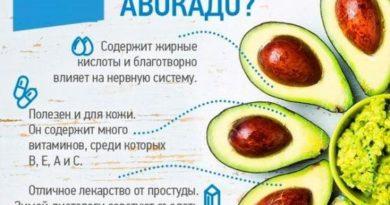 avokado-dlja-zhenshhin-poleznye-svojstva-i-protivopokazanija-2