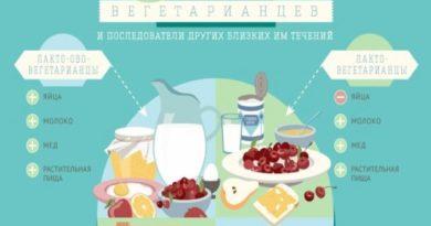chem-otlichaetsja-vegan-ot-vegetarianca-2