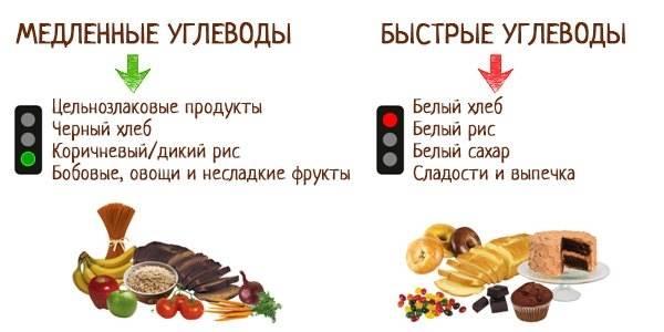 chto-mozhno-est-pered-trenirovkoj-i-za-skolko-vremeni-do-nachala-zanjatij-kushat-2
