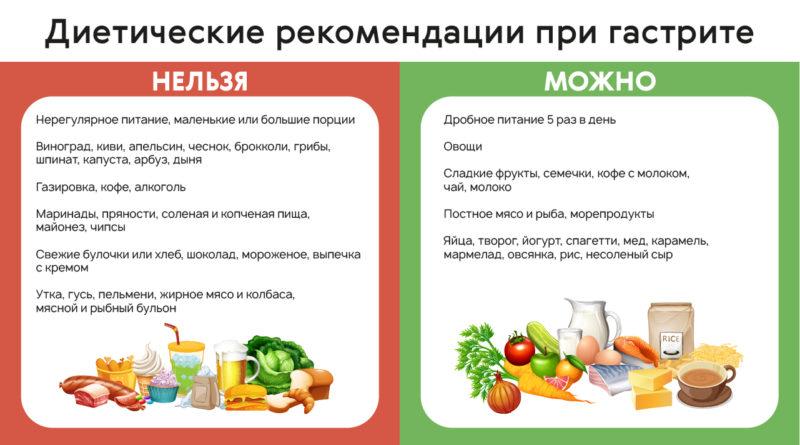 dieta-pri-gastroduodenite-v-stadii-obostrenija-pitanie-menju-na-nedelju-2