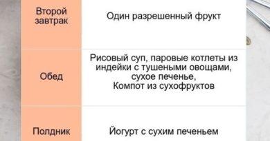 dieta-pri-pankreatite-podzheludochnoj-zhelezy-primernoe-menju-pitanie-na-kazhdyj-den-2