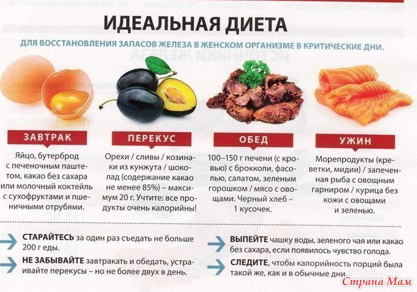 dieta-v-kriticheskie-dni-2