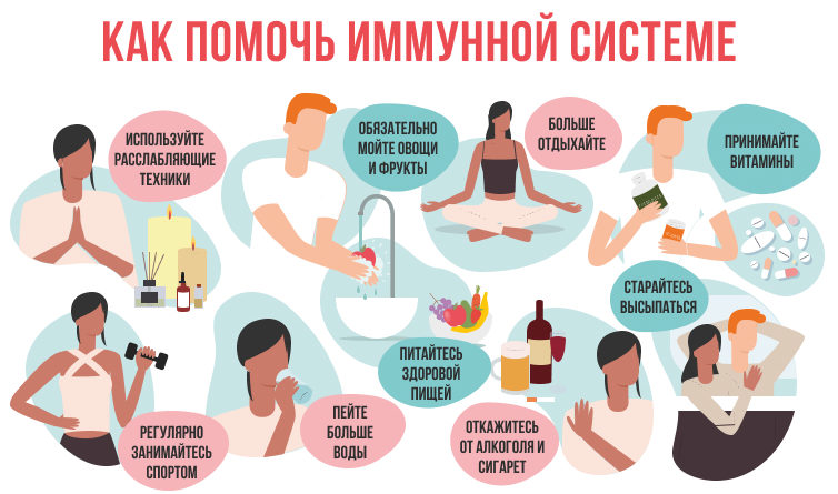 diety-mogut-ponizit-immunitet-i-sprovocirovat-bolezn-2