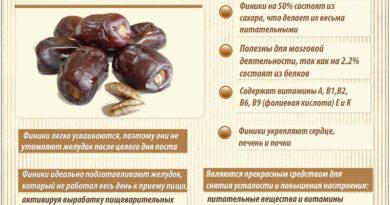 finiki-kalorijnost-polza-i-vred-dlja-organizma-2
