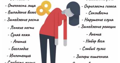 gipotireoz-prichiny-simptomy-diagnostika-analizy-lechenie-deficita-gormonov-shhitovidnoj-zhelezy-2