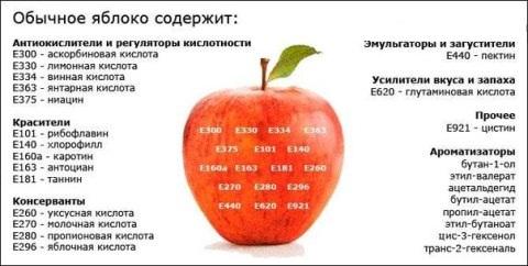jablochnaja-dieta-2
