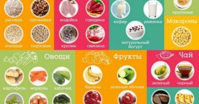 kakie-frukty-mozhno-est-pri-grudnom-vskarmlivanii-spisok-2