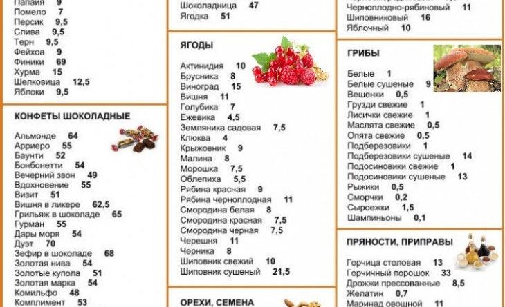 kremlevskaja-dieta-3