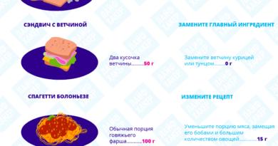 pochemu-nuzhno-est-mjaso-kazhduju-nedelju-2