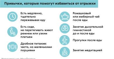 prichiny-otryzhki-vozduhom-postojannaja-chastaja-otryzhka-mozhet-byt-simptomom-razlichnyh-zabolevanij-2