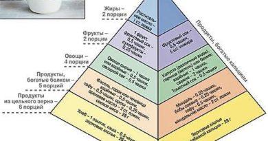 prodolzhitelnost-zhizni-vegetariancev-i-mjasoedov-u-kogo-bolshe-2