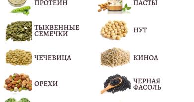 protein-dlja-veganov-naturalnye-vegetarianskie-istochniki-belka-2