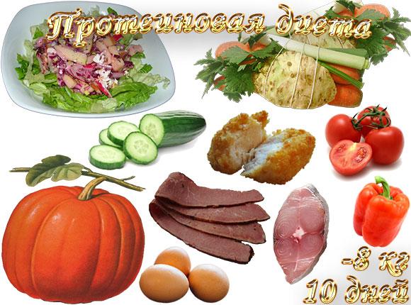 proteinovaja-dieta-3