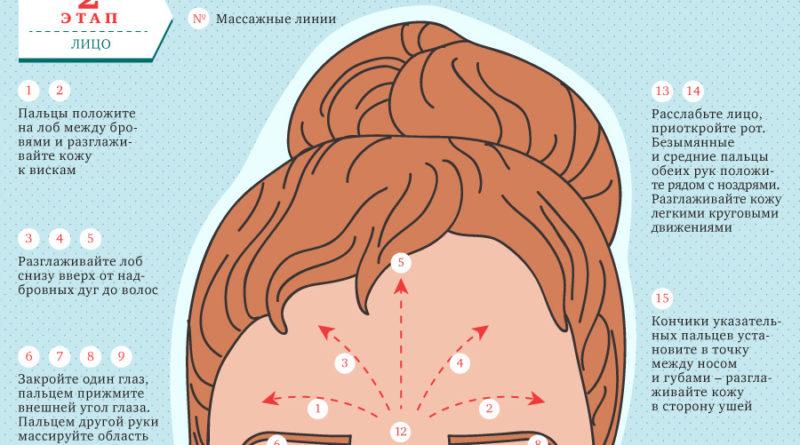 samostojatelnyj-massazh-lica-2