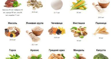 selen-v-produktah-pitanija-rol-selena-v-organizme-2