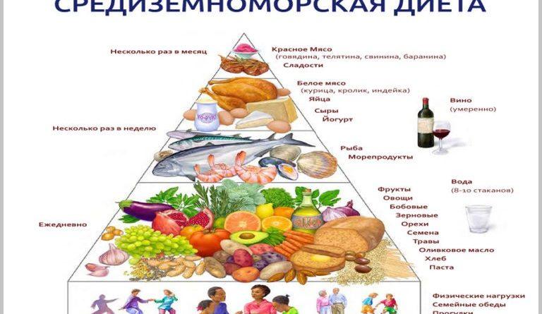 sredizemnomorskaja-dieta-3