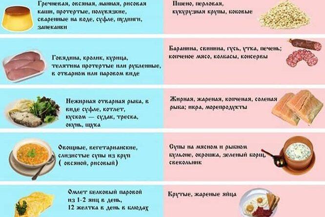 stol-15-dieta-menju-na-nedelju-i-na-kazhdyj-den-2
