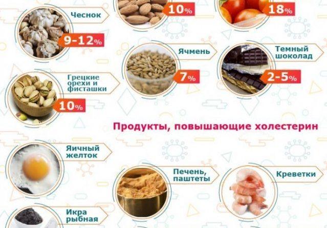 stol-nomer-5-dieta-chto-mozhno-i-nelzja-menju-na-nedelju-sovety-vrachej-2