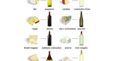 syr-i-vino-principy-sochetanija-i-primery-2