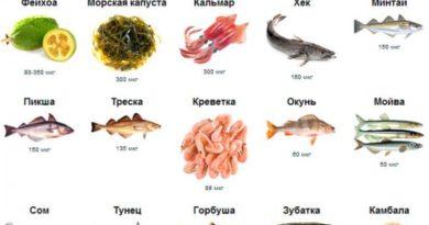 tablica-produktov-s-soderzhaniem-joda-v-bolshom-kolichestve-2