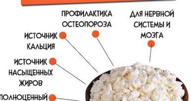 tvorog-polza-i-vred-dlja-zdorovja-organizma-zhenshhiny-muzhchiny-2