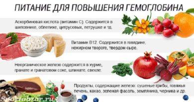 v-kakih-produktah-soderzhitsja-gemoglobin-spisok-produktov-kotorye-pomogut-podnjat-uroven-gemoglobina-2
