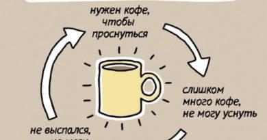zavisimost-ot-kofe-vyzyvaet-li-on-ee-kak-mozhno-izbavitsja-ot-jetogo-sostojanija-simptomy-lomki-i-posledstvija-2